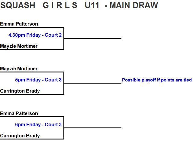 Girls U11 draw